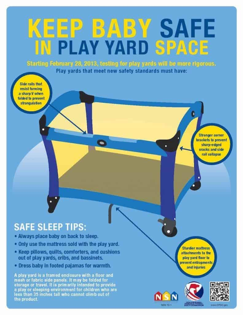 pack n play safety standards cpsc
