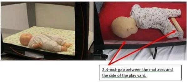 cpsc playard mattress danger